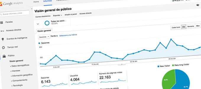 Analitica Web, Google Analytics, SEO, Desarrollo Web, Engagement, ROI, Ratio conversión,CircleCount
