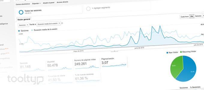 Marketing Online, Google Analytics, e-marketing, SEM, Campaña Publicidad Online
