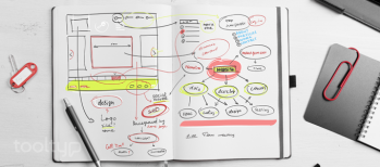 Remarketing, Marketing, Competencia, CRM, Estrategia Marketing