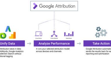 Google Attribution, Analytics, Adwords, SEM, Google Attribution: la nueva herramienta para marketers,